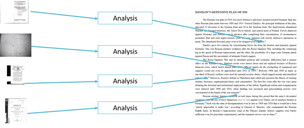 Qualitative Research – Individual Pieces of Data